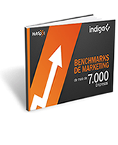 Benchmarks de Marketing de Mais de 7.000 Empresas